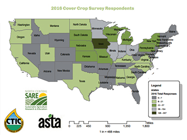SARE Cover Crop Survey