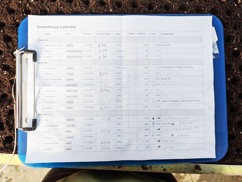 Greenhouse calendar at Footprint Farm