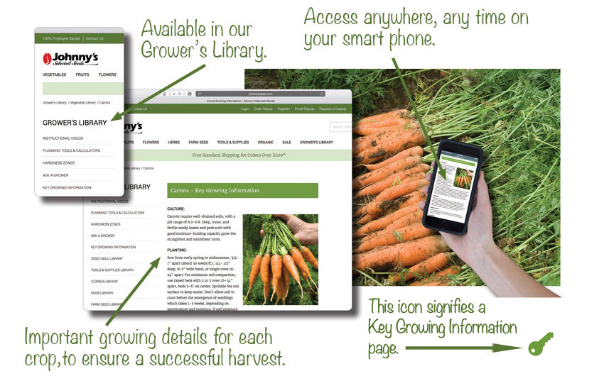 How to Use Our Key Growing Info