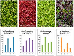 c 2012 J Ag Food Chem